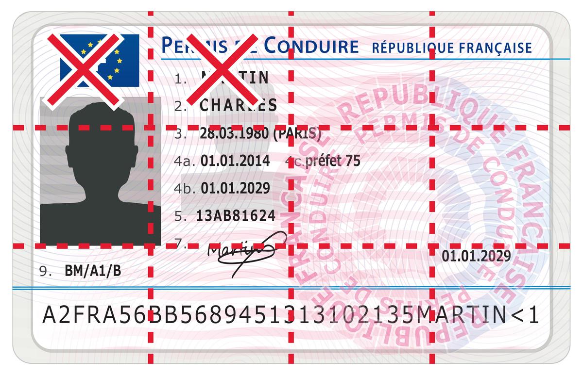 perte de points permis de conduire